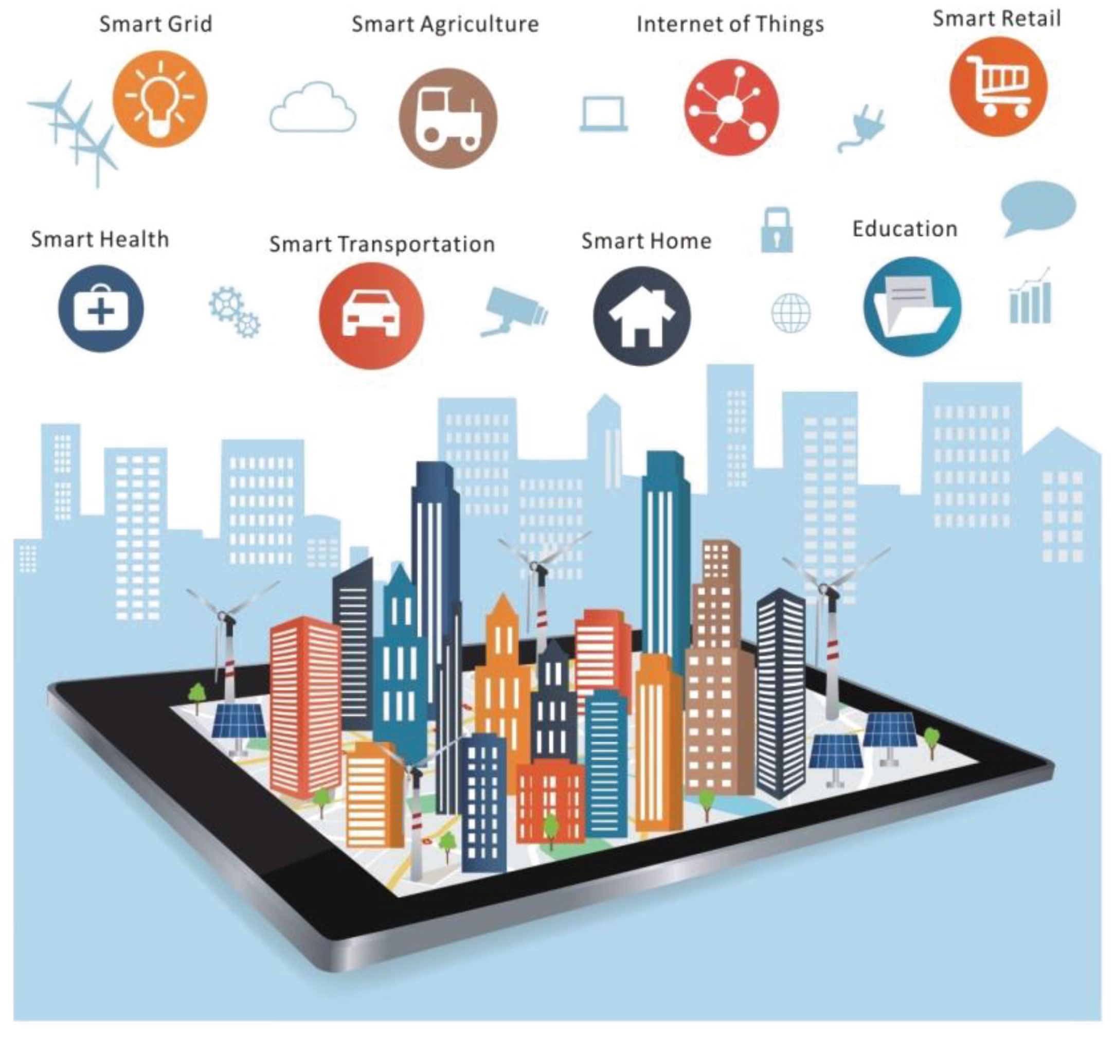 Smart City Solutions – Phoenix Engineering and Manufacturing
